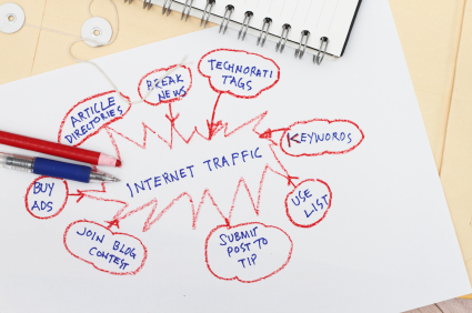 pro traffic bidding